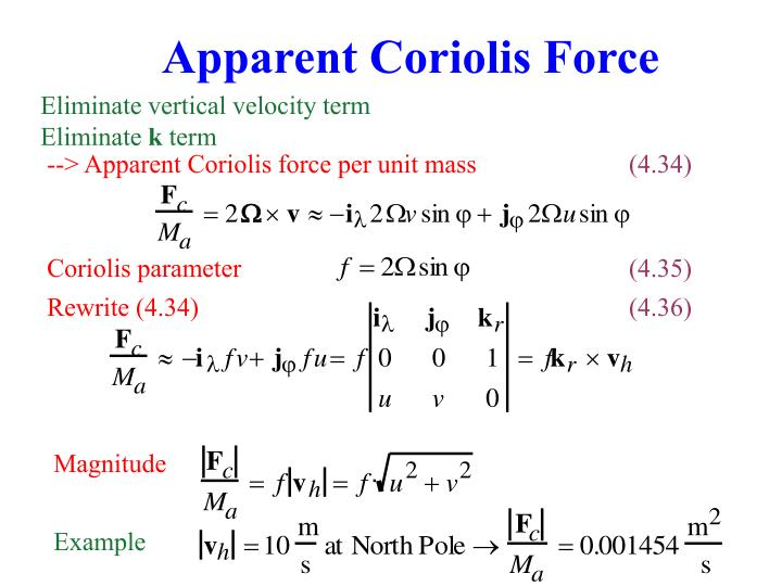 Apparent Coriolis Force