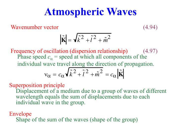 Atmospheric Waves