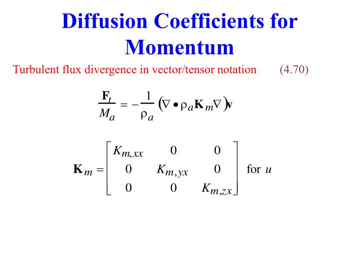 Diffusion Coefficients for Momentum