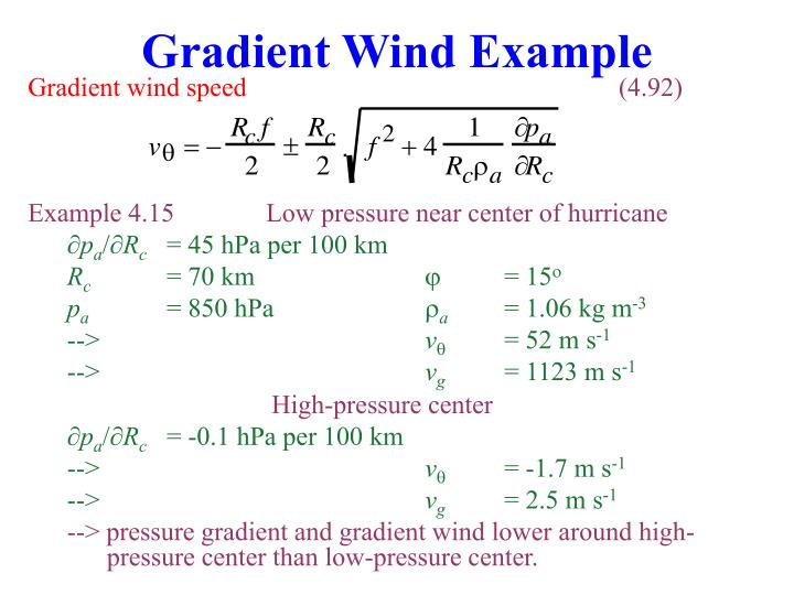 Gradient Wind Example