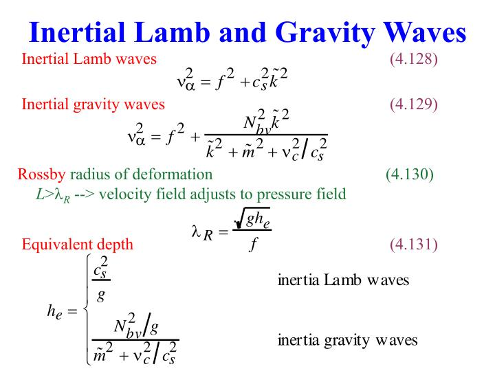 Inertial Lamb and Gravity Waves