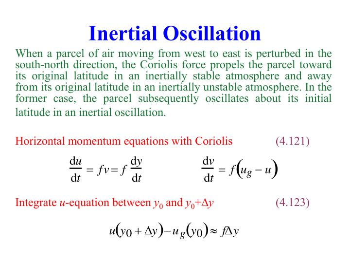 Inertial Oscillation