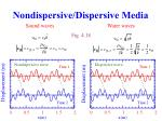 nondispersive dispersive media1