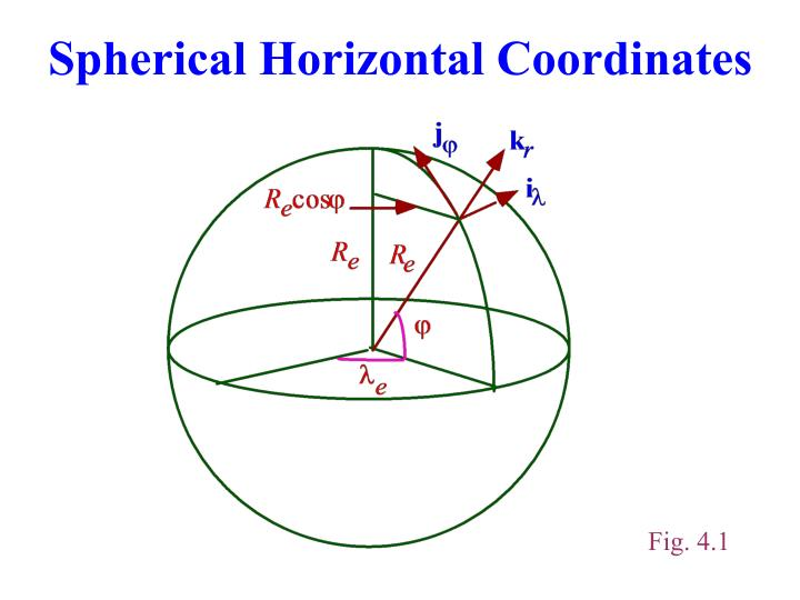 Spherical Horizontal Coordinates