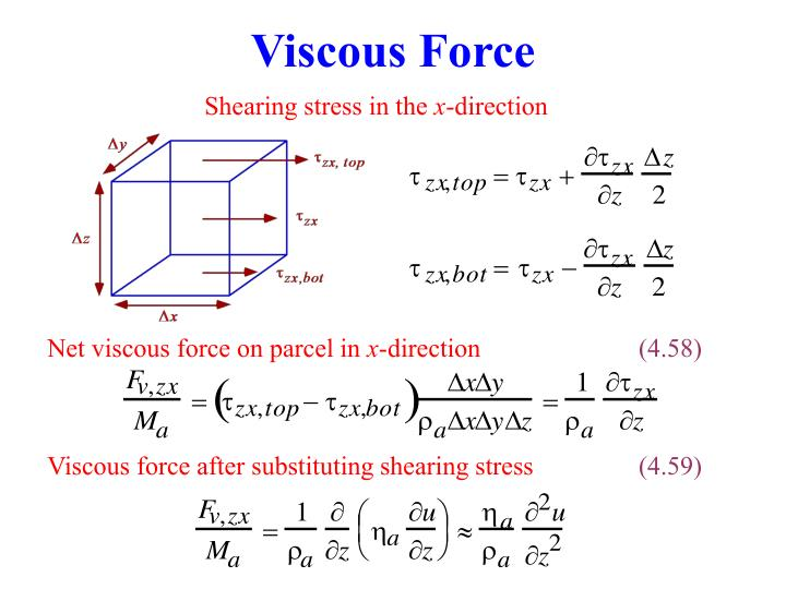 Viscous Force
