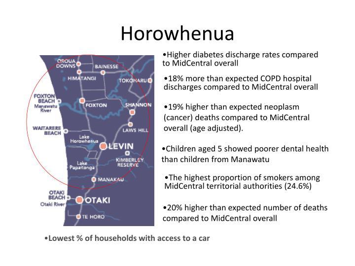 Horowhenua