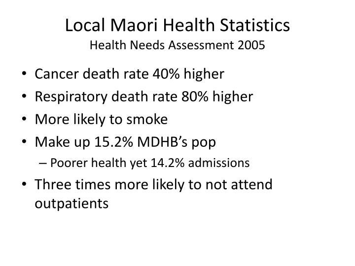 Local Maori