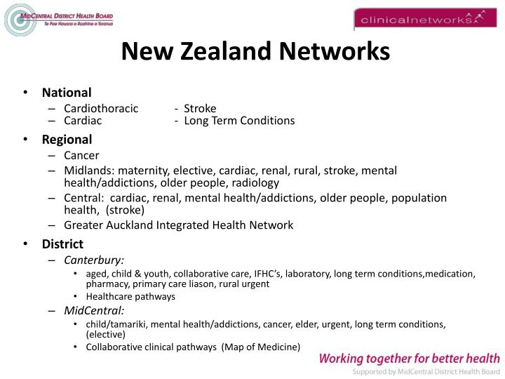 New Zealand Networks