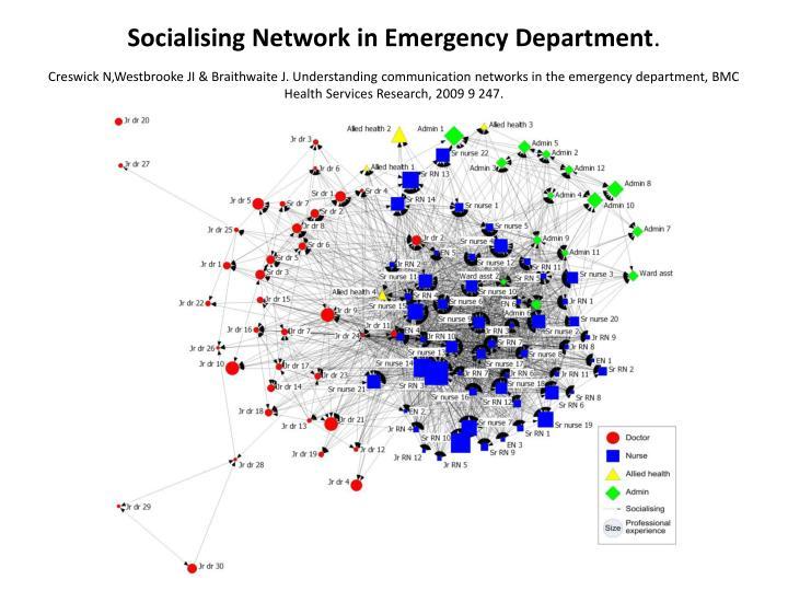 Socialising Network in Emergency Department