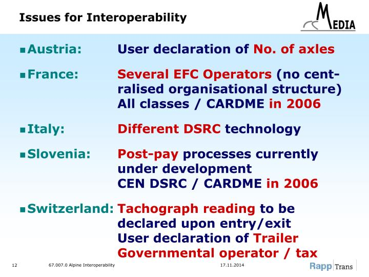Issues for Interoperability