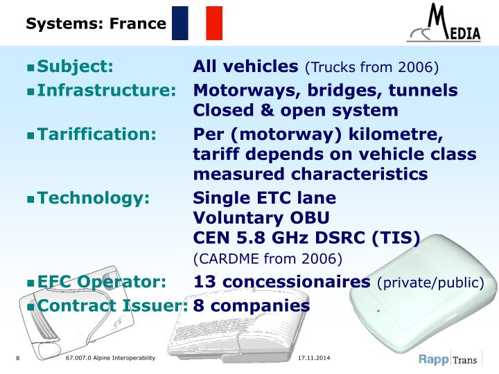 Systems: France