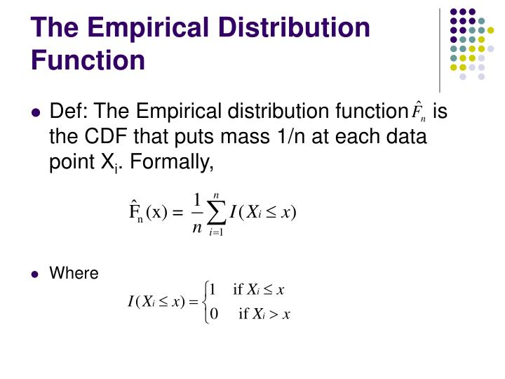 The empirical distribution function