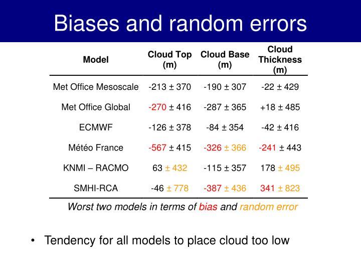 Biases and random errors