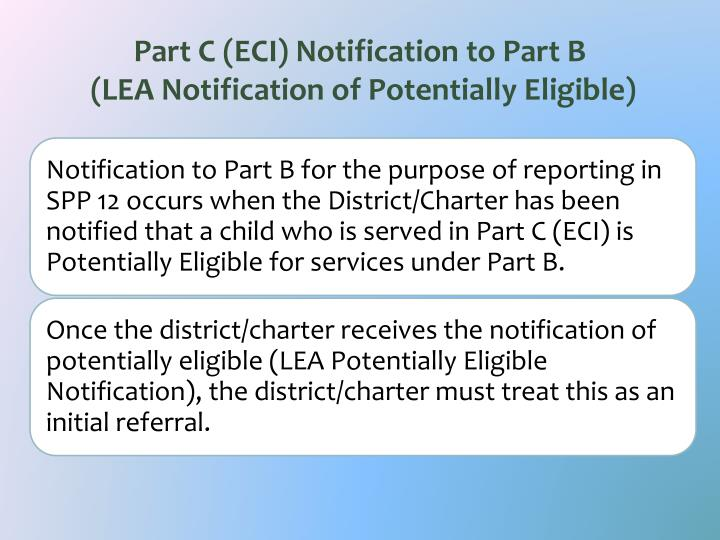 Part C (ECI) Notification to Part B