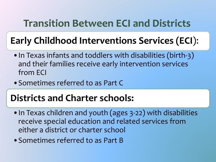 Transition Between ECI and Districts