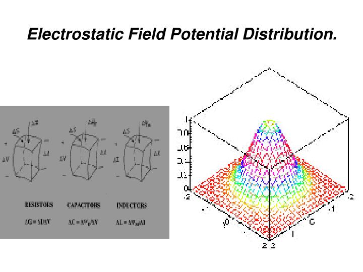 Electrostatic Field Potential Distribution.