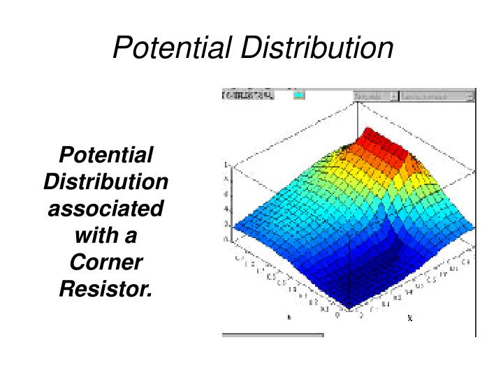 Potential Distribution