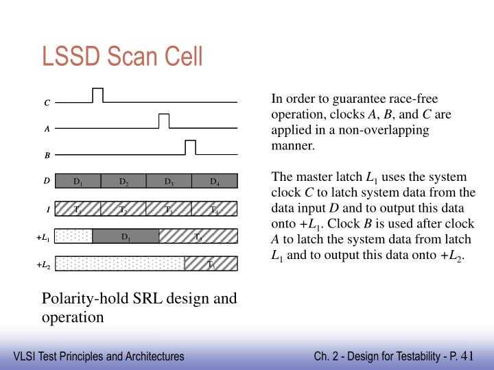 LSSD Scan Cell