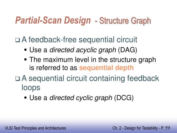 Partial-Scan Design
