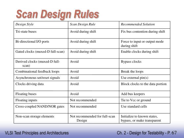 Scan Design Rules