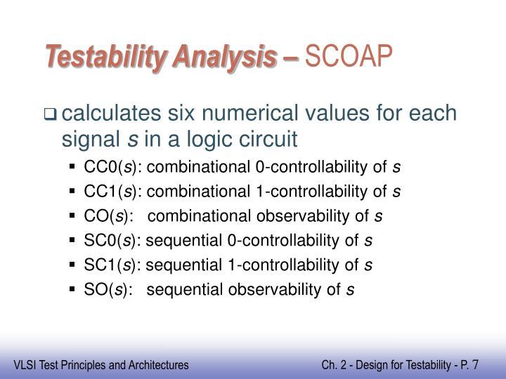 Testability Analysis –