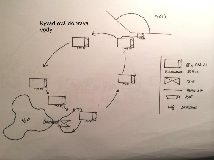 Kyvadlová doprava vody