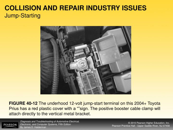 COLLISION AND REPAIR INDUSTRY ISSUES