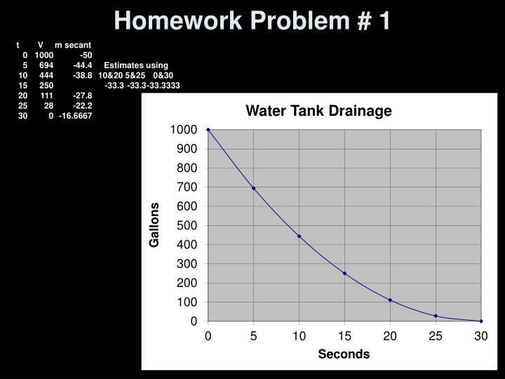 Homework Problem # 1