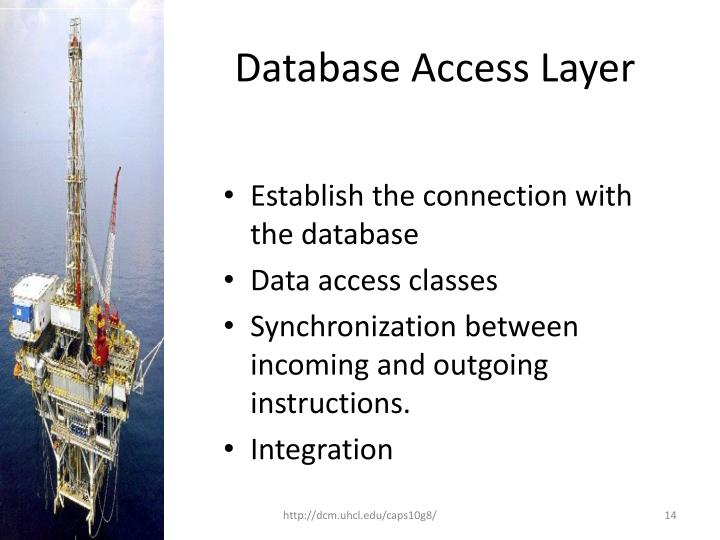 Database Access Layer