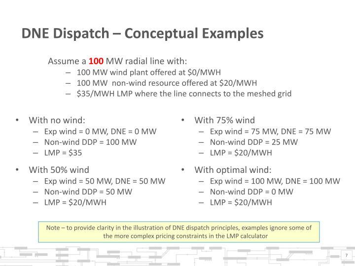 DNE Dispatch – Conceptual Examples