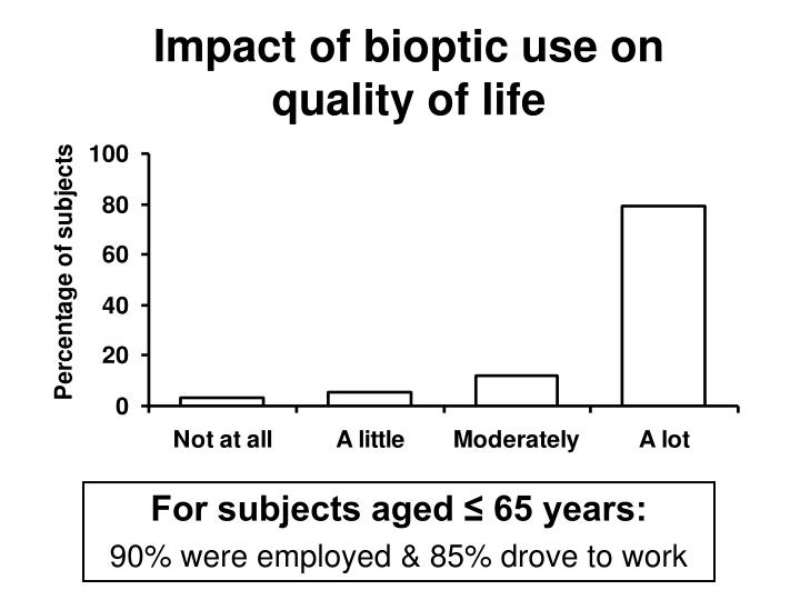 Impact of bioptic use on quality of life