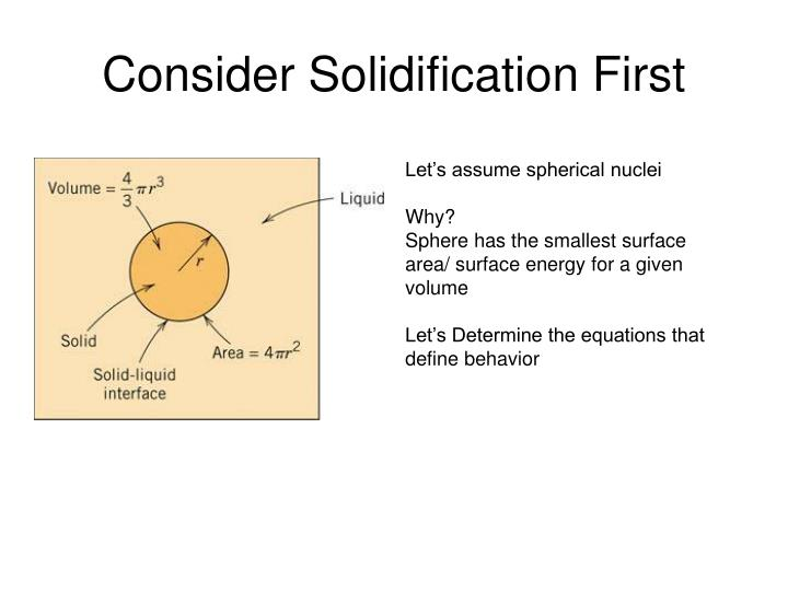 Consider Solidification First