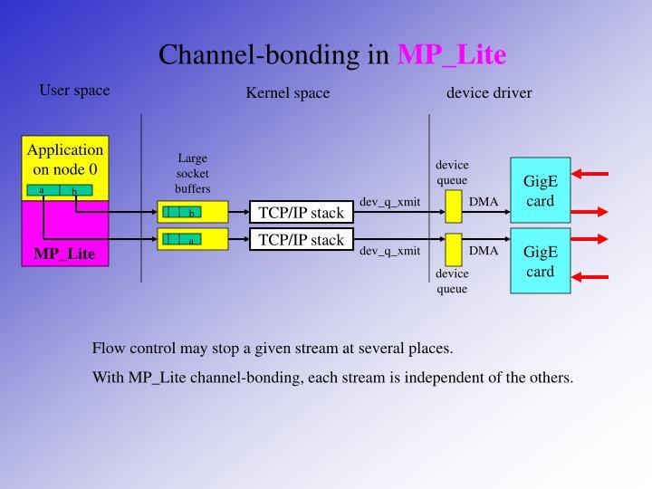 Channel-bonding in