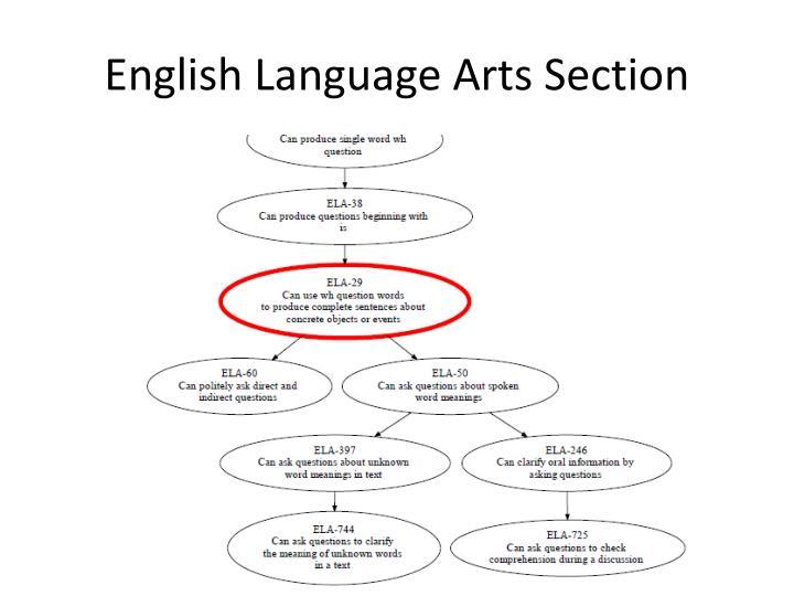 English Language Arts Section