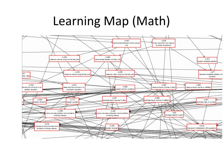 Learning Map (Math)