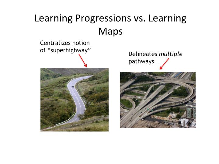 Learning Progressions vs. Learning Maps