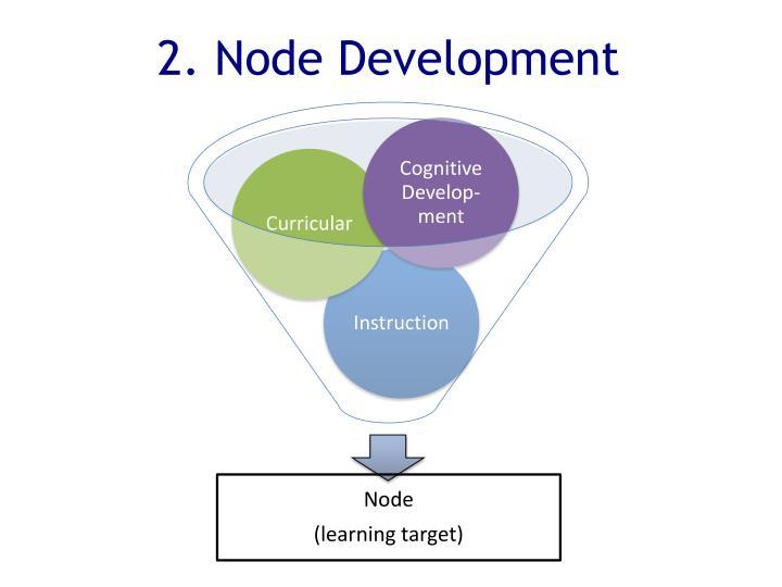 2. Node Development