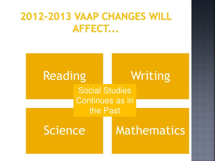 2012-2013 VAAP Changes will affect...