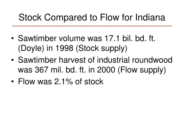 Stock Compared to Flow for Indiana