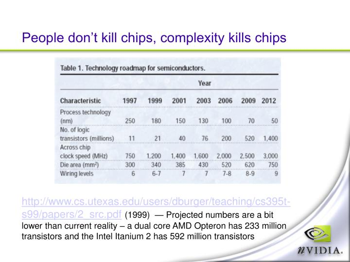 People don't kill chips, complexity kills chips