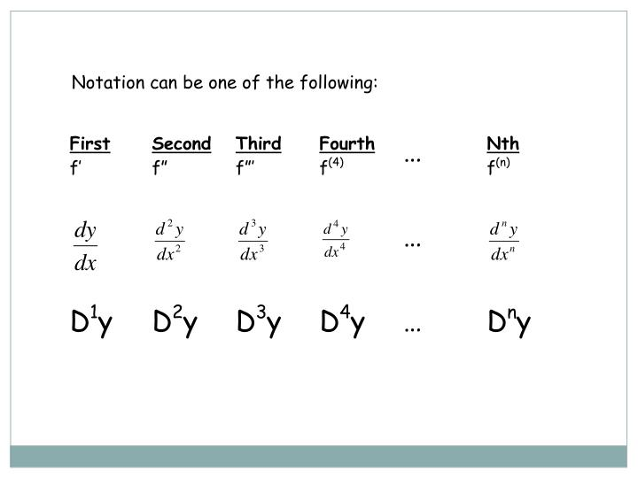 Notation can be one of the following: