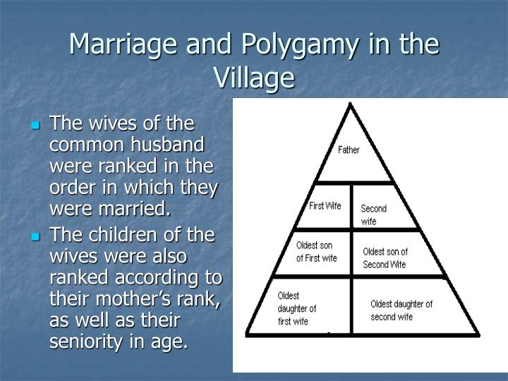 Marriage and Polygamy in the Village