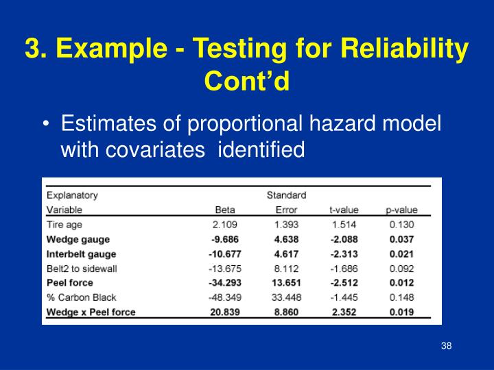 3. Example - Testing for Reliability Cont'd