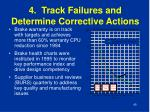 4 track failures and determine corrective actions