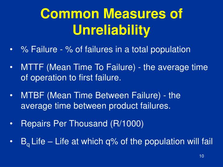 Common Measures of Unreliability