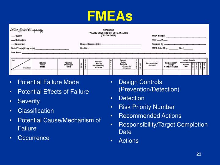 FMEAs