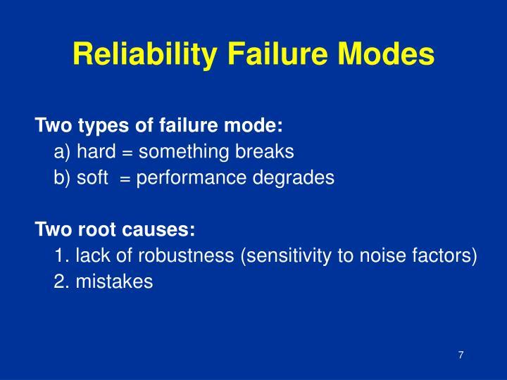 Reliability Failure Modes