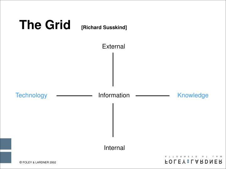 The grid richard susskind