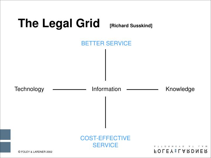 The Legal Grid