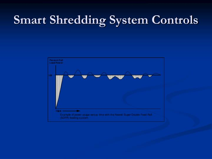 Smart Shredding System Controls